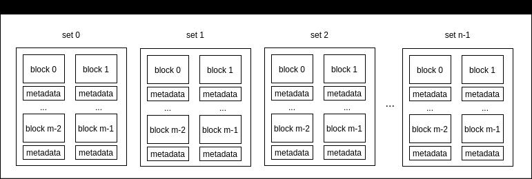 cache structure